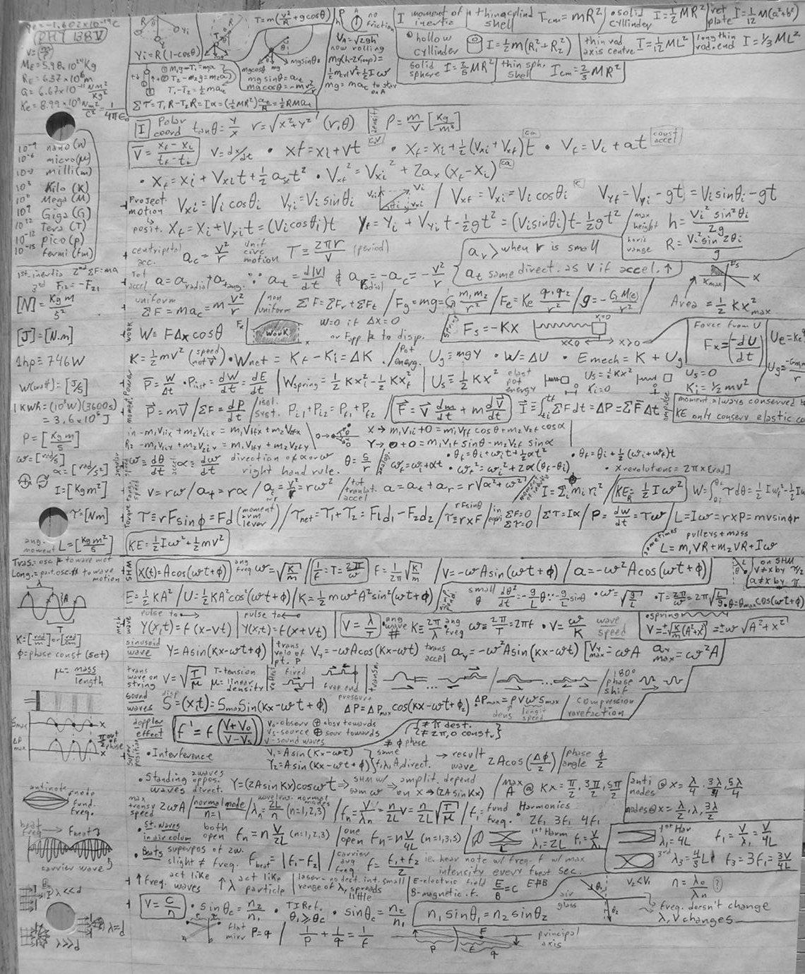 download PrincíPios De Análise e Projeto De Sistemas Com UML. Um Guia Prático Para Modelagem De Sistemas Orientados A Objetos Através Da Linguagem De Modelagem Unificada 2006
