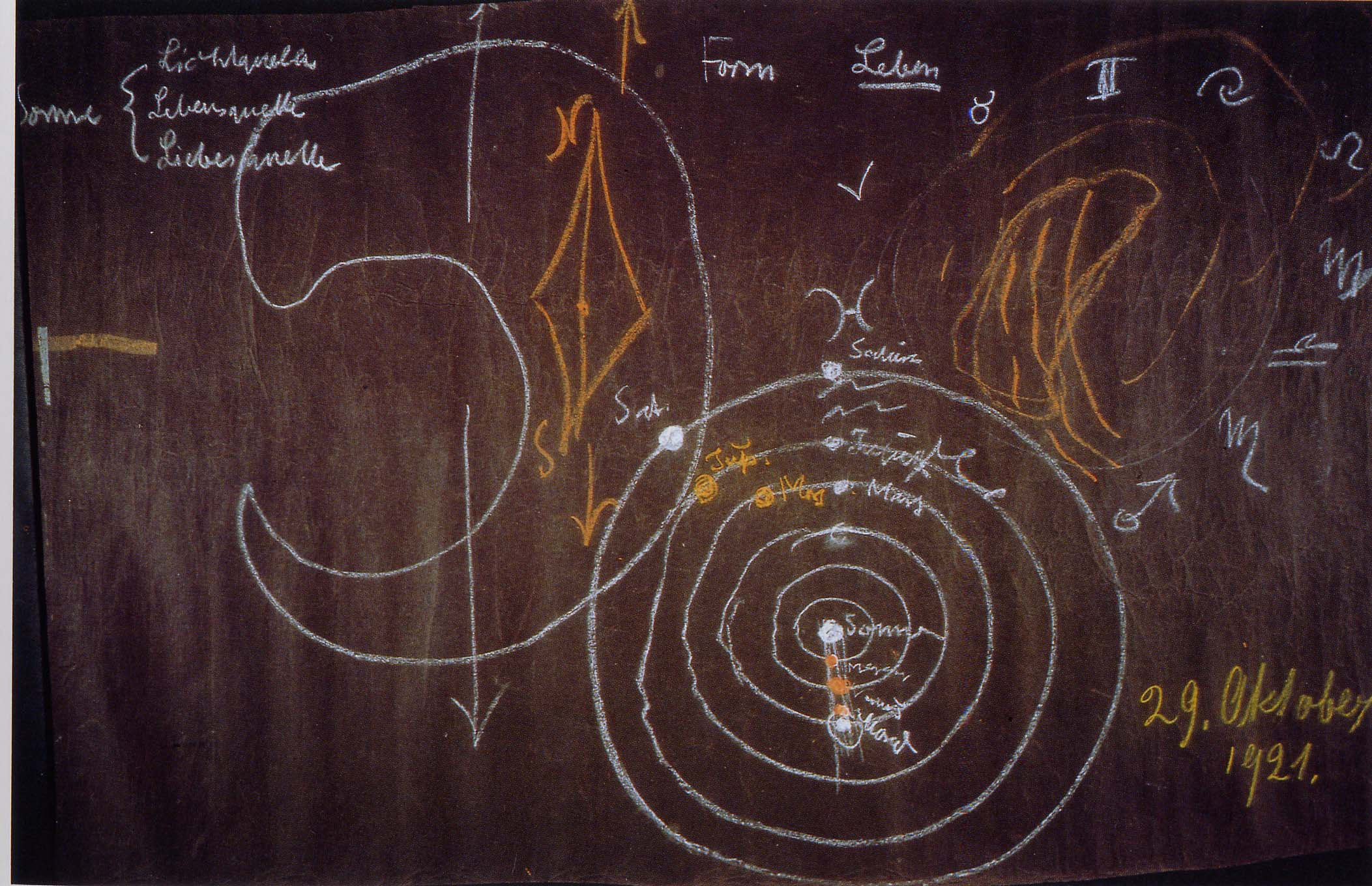 Blackboards at Work - Activity Rudolf Steiner Drawings